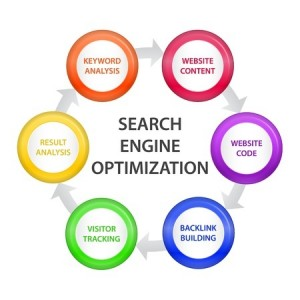 SEO search enging optimization15039207_s